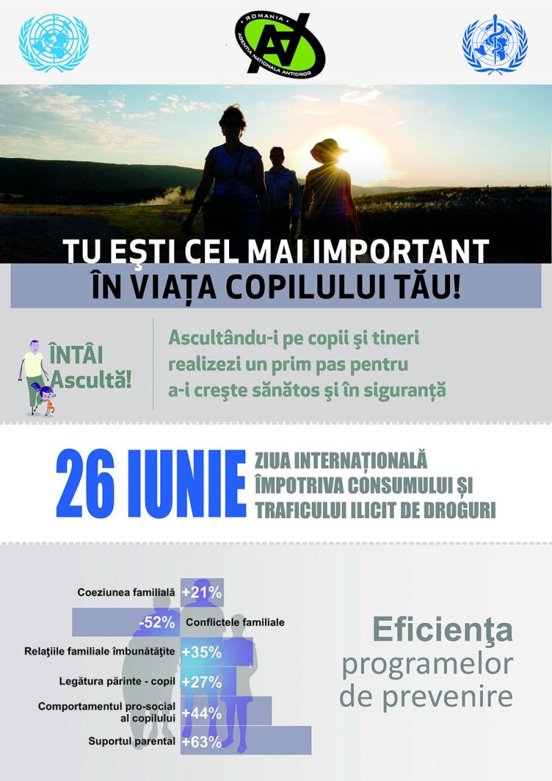 26 iunie- Ziua Împotriva Consumului şi Traficului Ilicit de Droguri