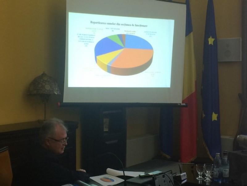 Aleşii locali dezbat bugetul pe 2018. Un buget mai mic şi utilizat doar în proporţie de 10% pentru dezvoltare