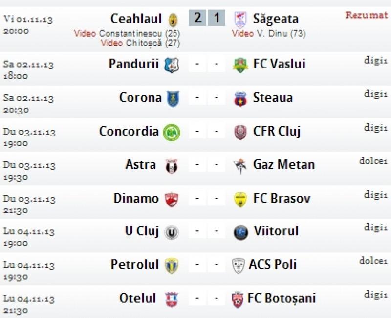 Ceahlaul a castigat primul meci al etapei a XIII-a din Liga 1! Vezi programul si televizarile!