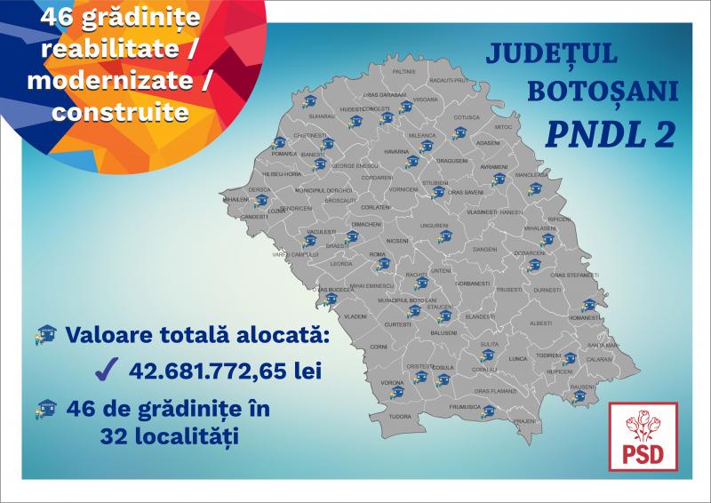 COMUNICAT PSD: 41 de milioane de euro pentru reabilitarea și construirea de unități de învățământ în județul Botoșani – 144 de obiective