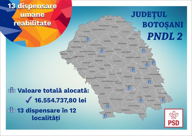 COMUNICAT PSD Investiții în sistemul de sănătate botoșănean: 3,6 milioane euro pentru reabilitarea a 13 dispensare medicale