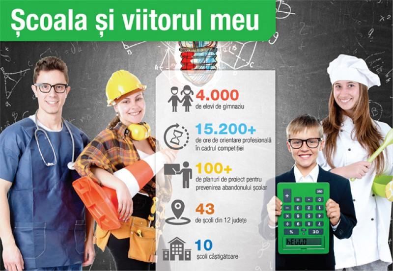 Copii de la Școala Gimnazială Nr. 13 Botoșani, câștigători într-un proiect al Junior Achievement