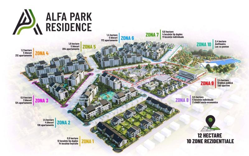 De ce ALFA PARK Residence - calitatea locuinței și a mediului rezidențial contribuie la bunăstarea copiilor și a timpului petrecut în familie