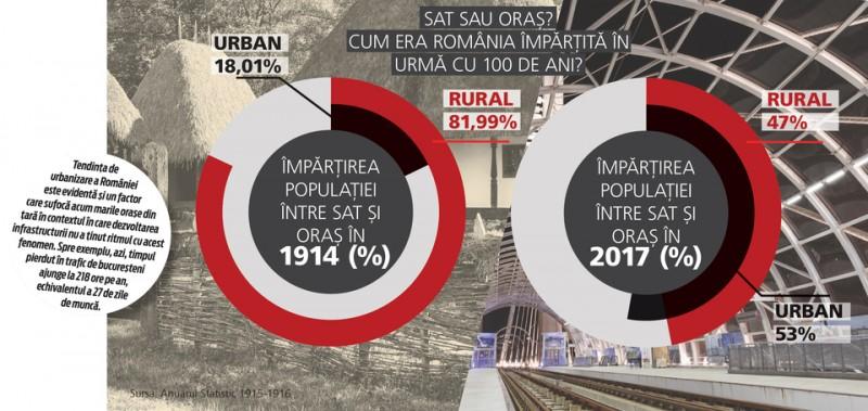 Fără investiţii, oamenii se întorc de la oraşe la sat în Moldova