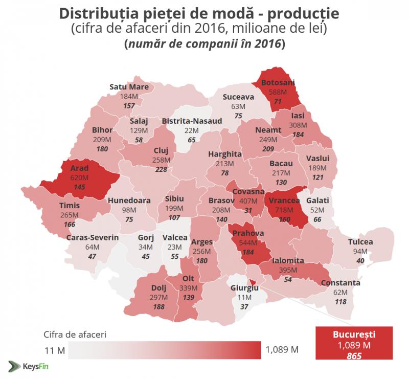 Fashion-ul românesc, pe val. Business-ul cu haine de firmă bate recordul istoric în 2018, Botoșaniul e în TOP!
