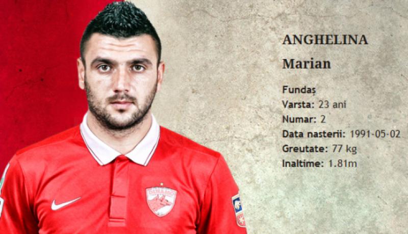 FC Botosani a transferat un jucator necunoscut de la Dinamo Bucuresti