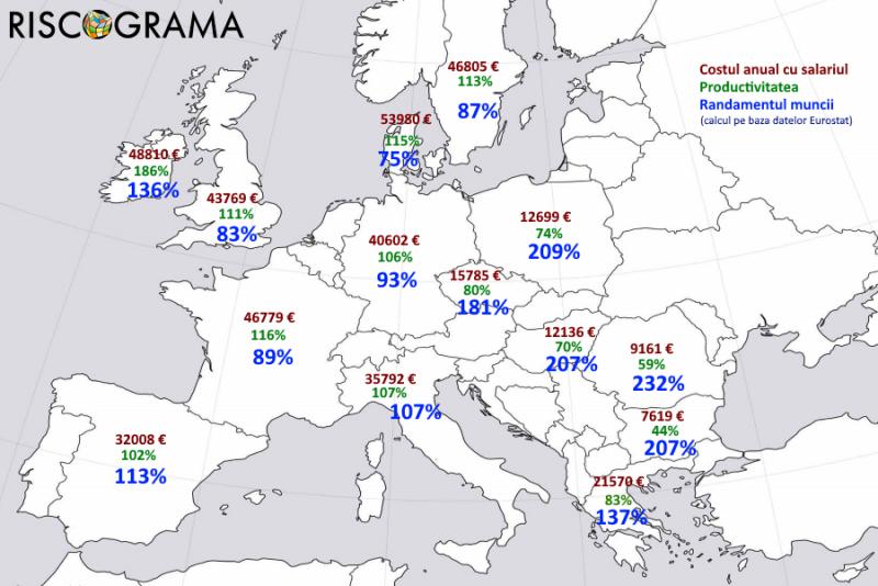 Ghici care e cea mai productivă țară din UE!