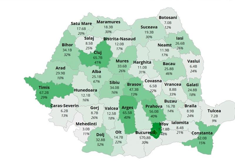 Încet dar sigur: Botoșaniul părăsește coada clasamentului județelor care au cele mai slabe rezultate economice din România
