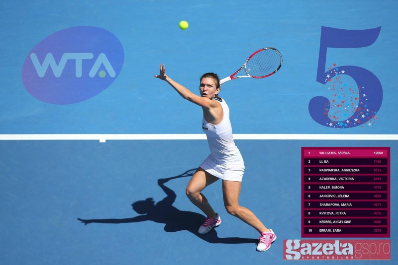 OFICIAL! Simona Halep a mai doborat un record!