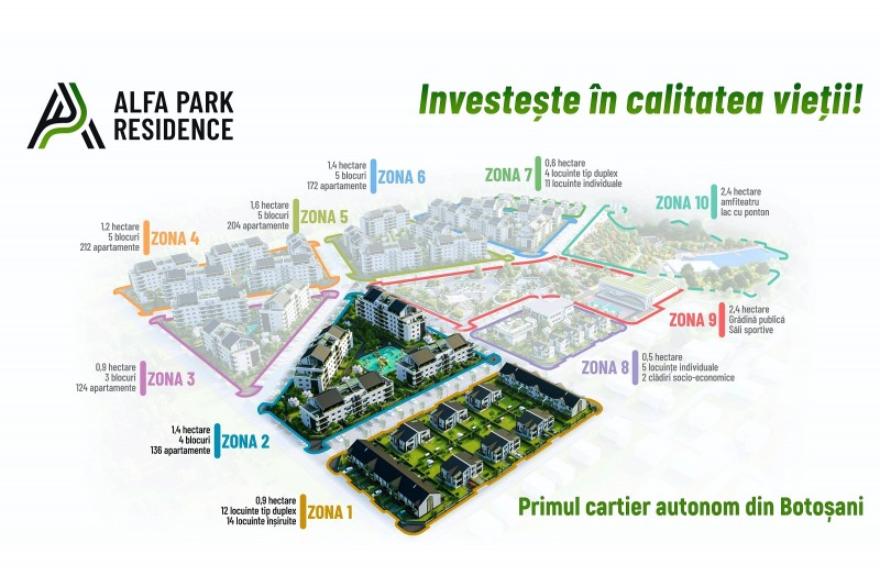 (P) Alfa Park Residence - Pentru noi calitatea vieții contează!