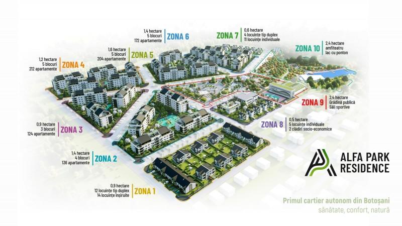 Primul cartier autonom din Botoșani - Alfa Park Residence