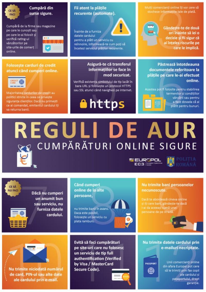 Sfaturile polițiștilor pentru cumpărături online în siguranță!