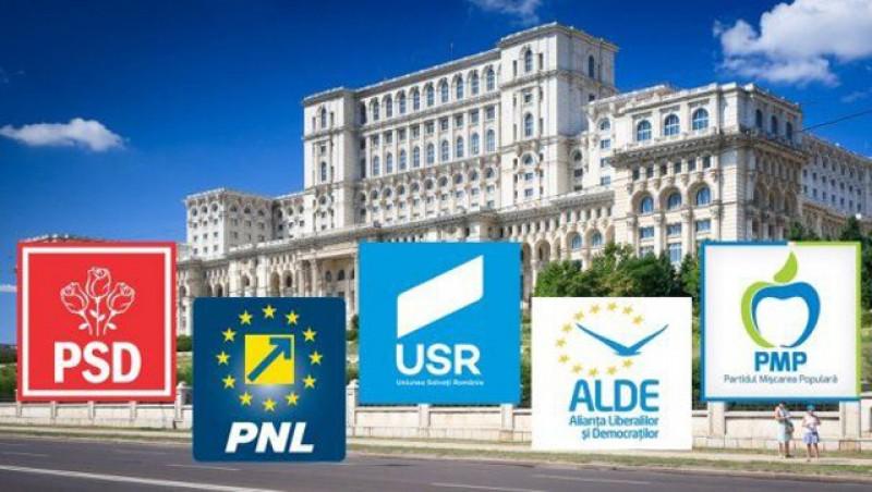 Tigrii politicii au primit 4,5 milioane de euro din bugetul statului într-o singură lună. Jumătate din bani au ajuns la PSD