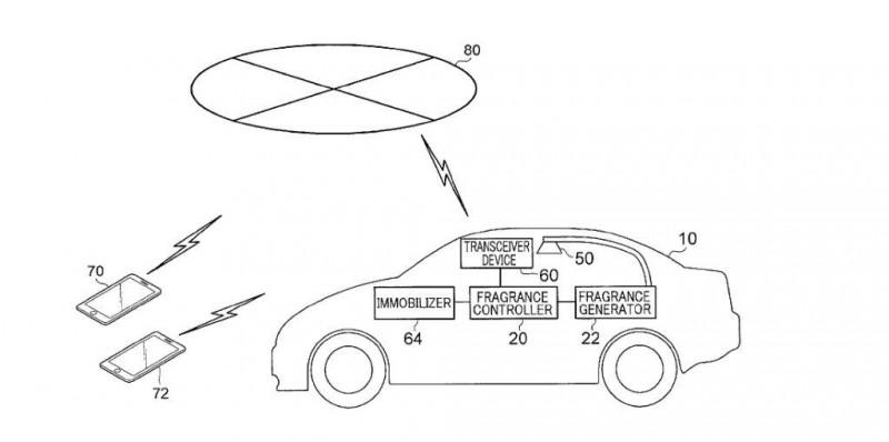 Toyota a inventat un sistem antifurt cu gaze lacrimogene