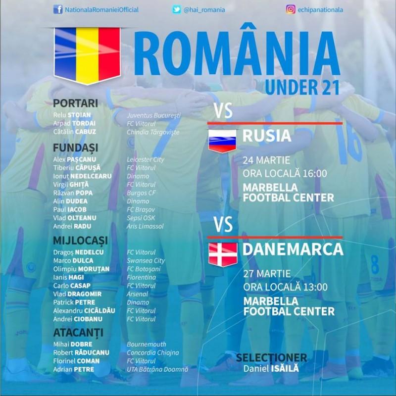 Vești bune pentru FC Botoșani! Un tânăr jucător a fost convocat în naționala de tineret a României!